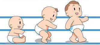 Đánh giá tăng trưởng thể chất và phát triển vận động ở trẻ em